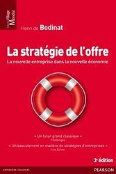 Inbound marketing la stratégie de loffre