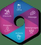 schema-content-marketing